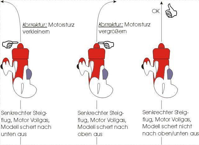 bautipps-trimmung-motorsturz