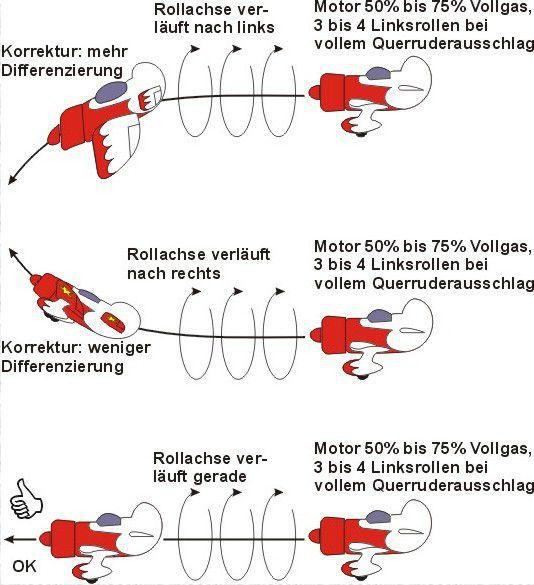 bautipps-trimmung-querruder2